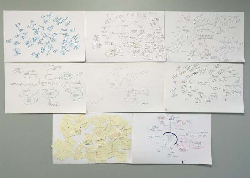 eight different people's approaches on creative mapping, displayed on papers against a wall